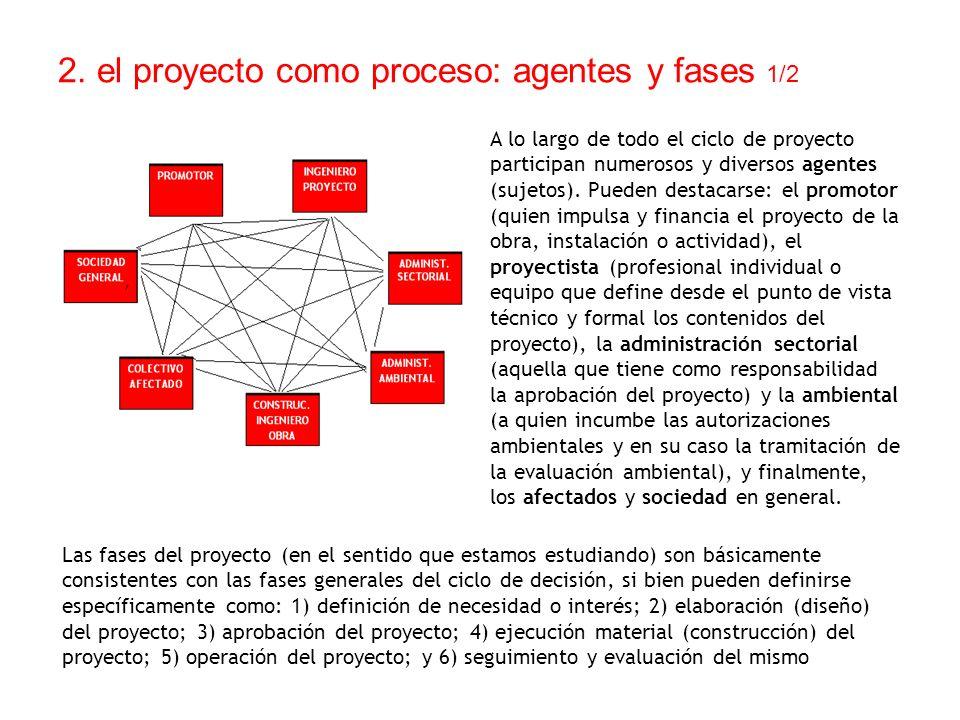2. el proyecto como proceso: agentes y fases 1/2