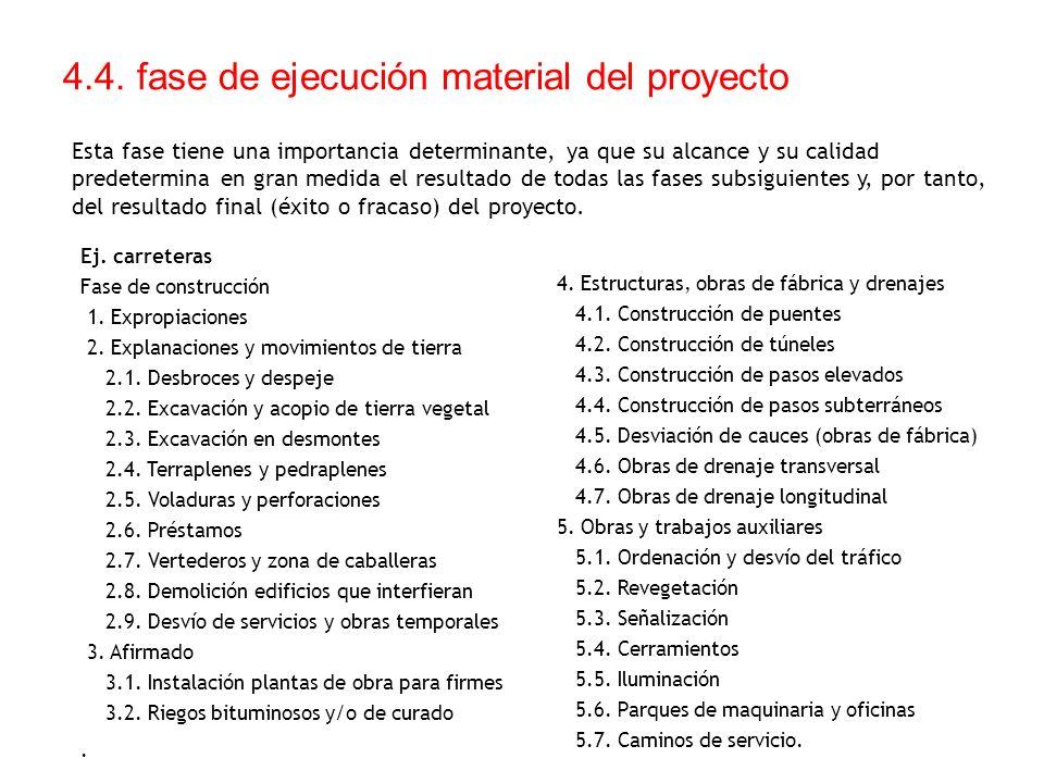 4.4. fase de ejecución material del proyecto
