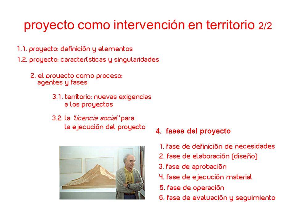 proyecto como intervención en territorio 2/2