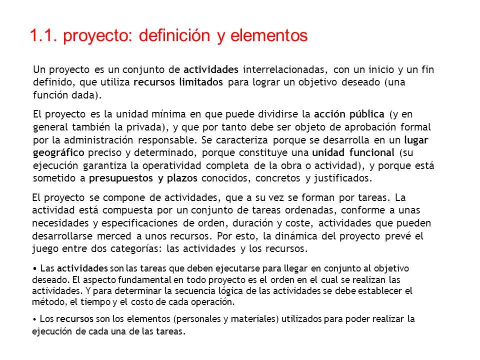 1.1. proyecto: definición y elementos