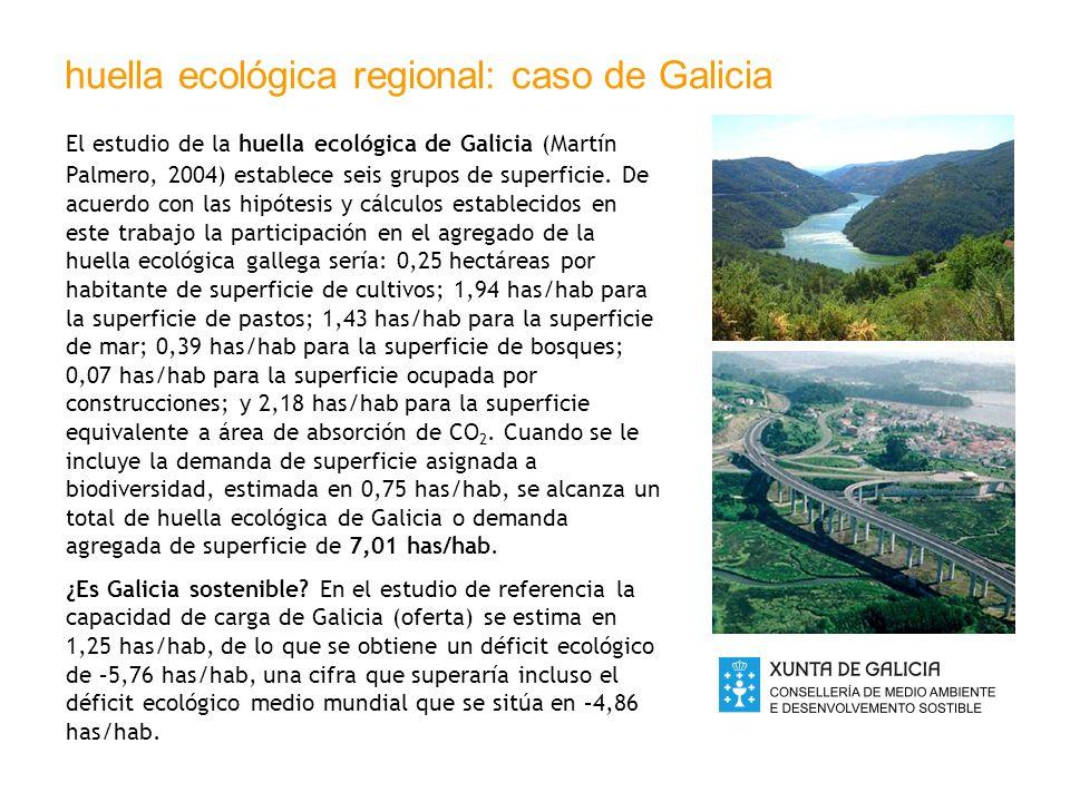 huella ecológica regional: caso de Galicia