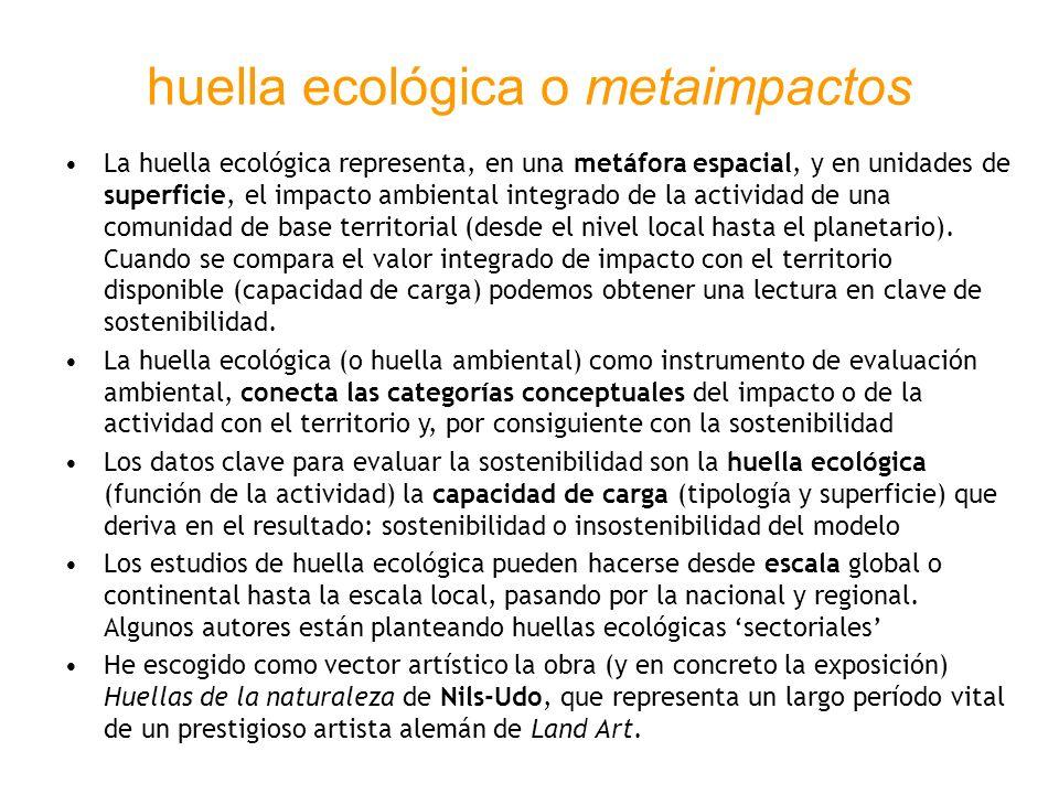 huella ecológica o metaimpactos