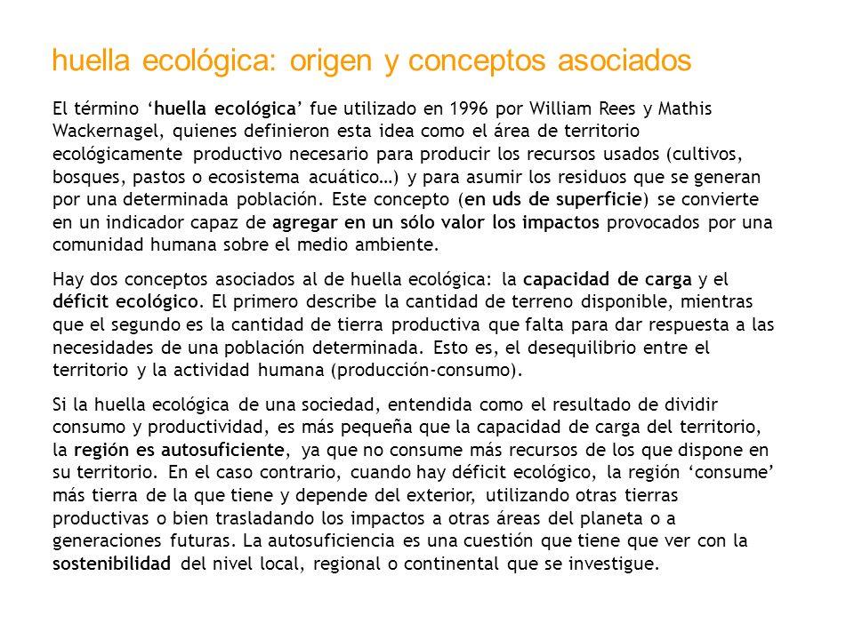 huella ecológica: origen y conceptos asociados