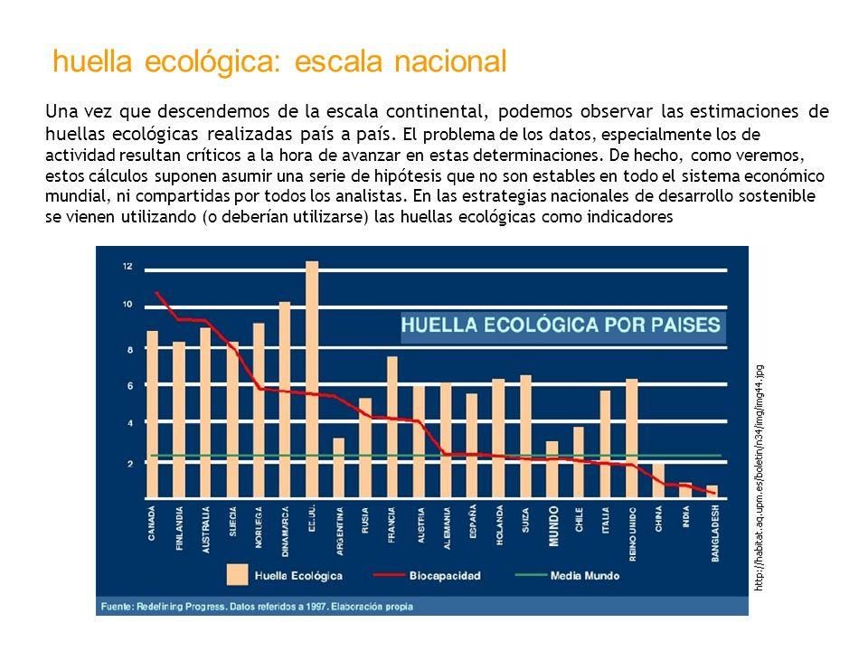 huella ecológica: escala nacional