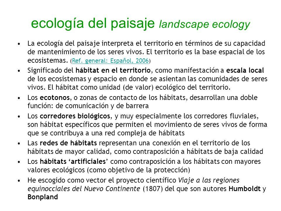 ecología del paisaje landscape ecology
