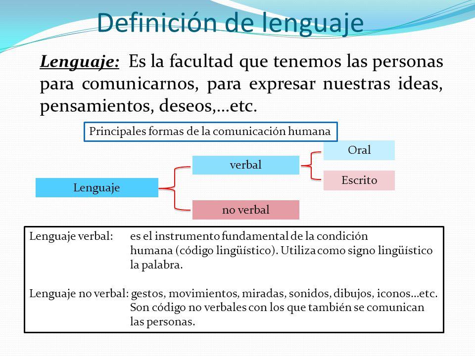 Definición de lenguaje
