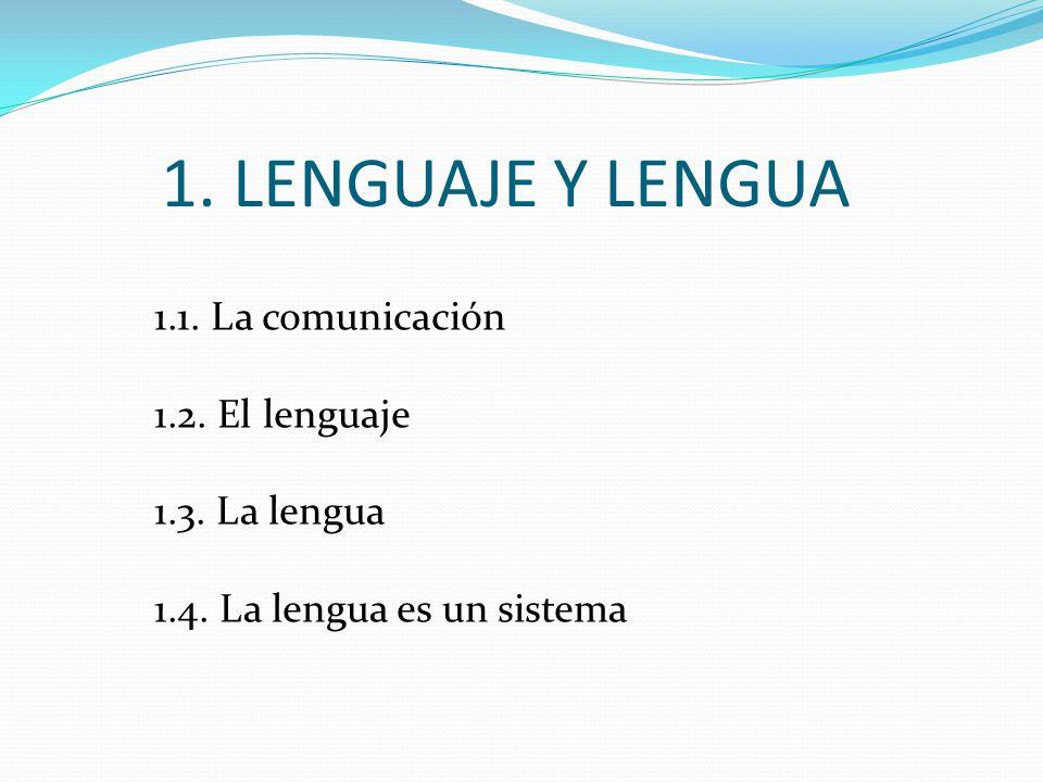 1. LENGUAJE Y LENGUA 1.1. La comunicación 1.2. El lenguaje