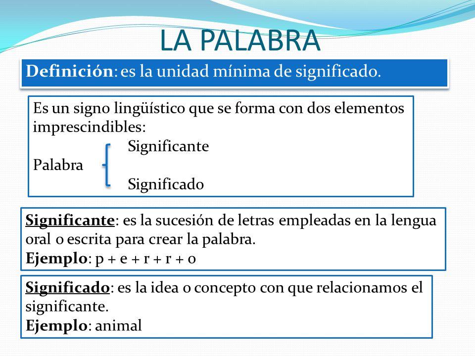 LA PALABRA Definición: es la unidad mínima de significado.