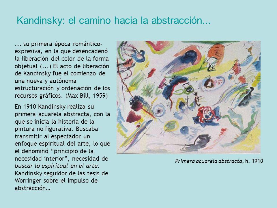 Kandinsky: el camino hacia la abstracción...