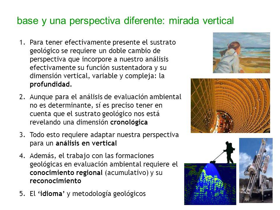 base y una perspectiva diferente: mirada vertical