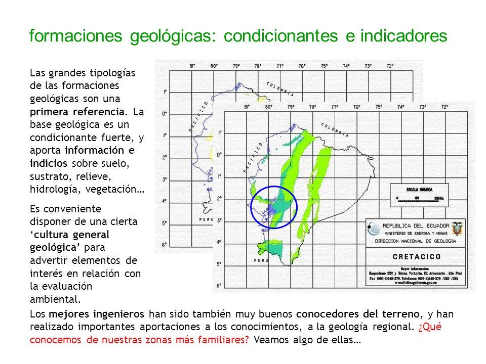 formaciones geológicas: condicionantes e indicadores