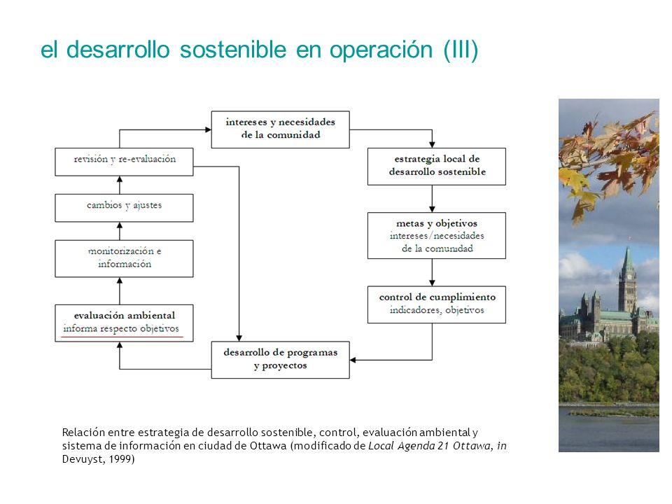 el desarrollo sostenible en operación (III)