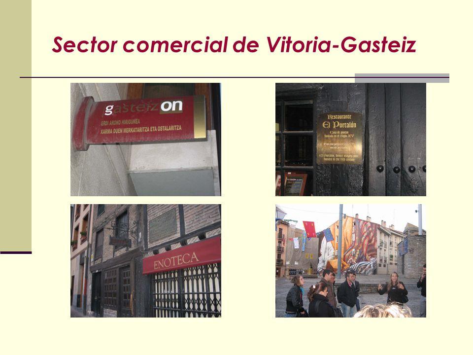 Sector comercial de Vitoria-Gasteiz