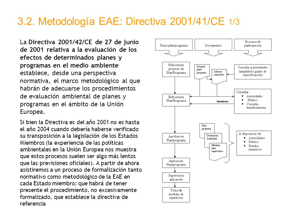 3.2. Metodología EAE: Directiva 2001/41/CE 1/3