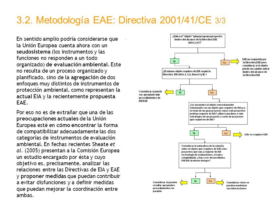 3.2. Metodología EAE: Directiva 2001/41/CE 3/3