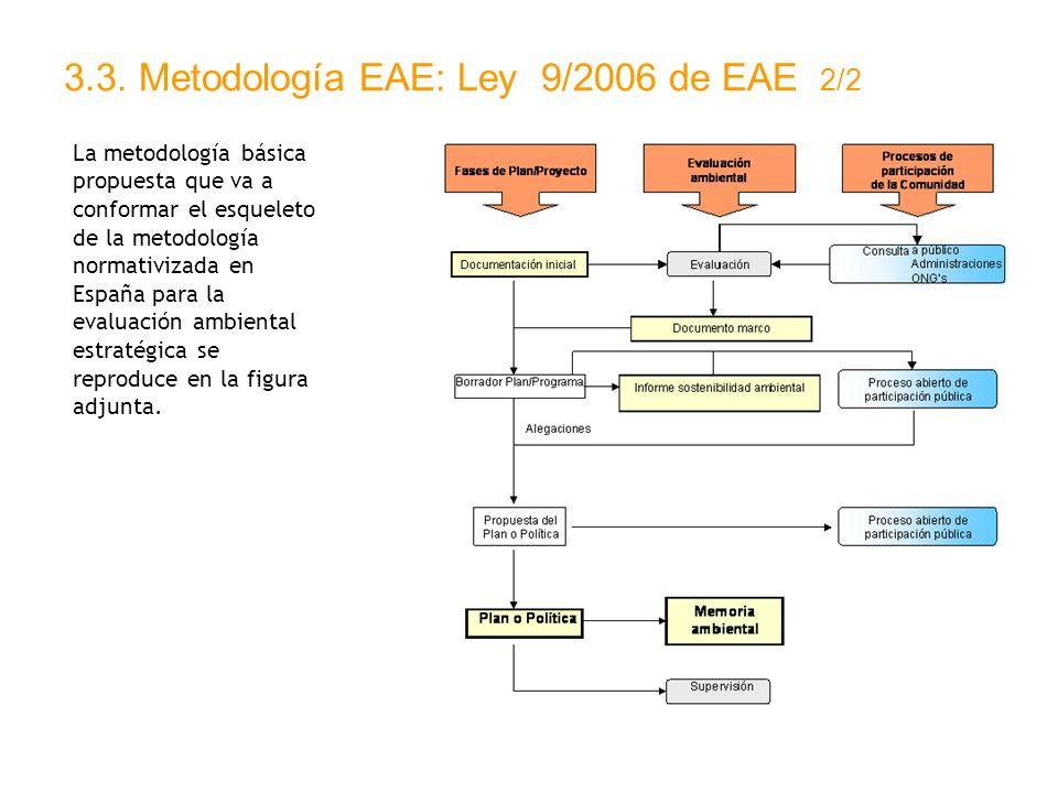 3.3. Metodología EAE: Ley 9/2006 de EAE 2/2