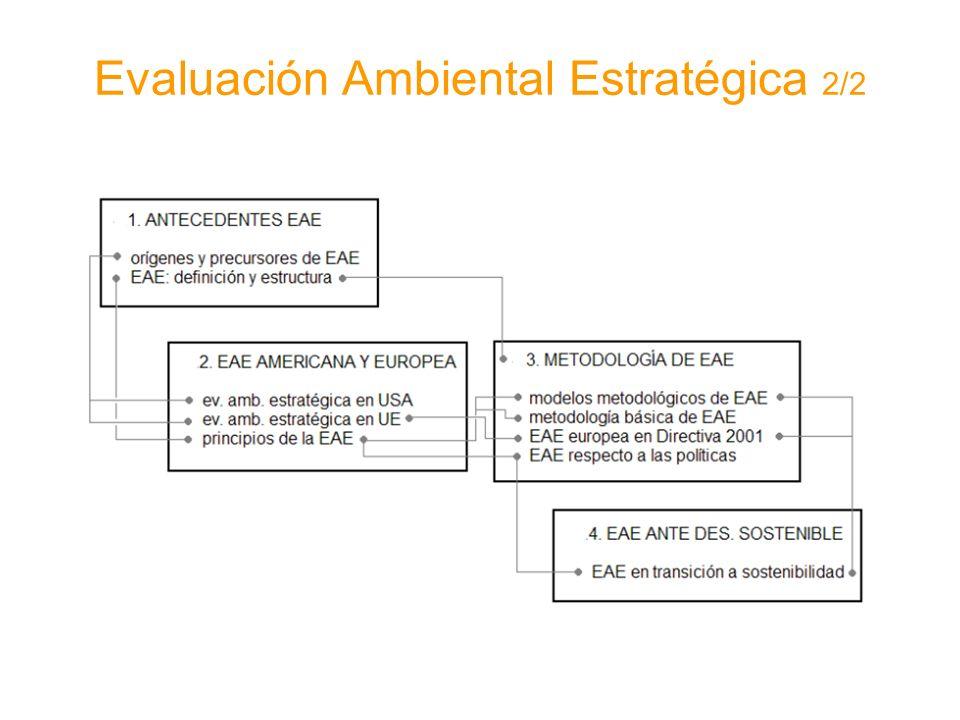 Evaluación Ambiental Estratégica 2/2