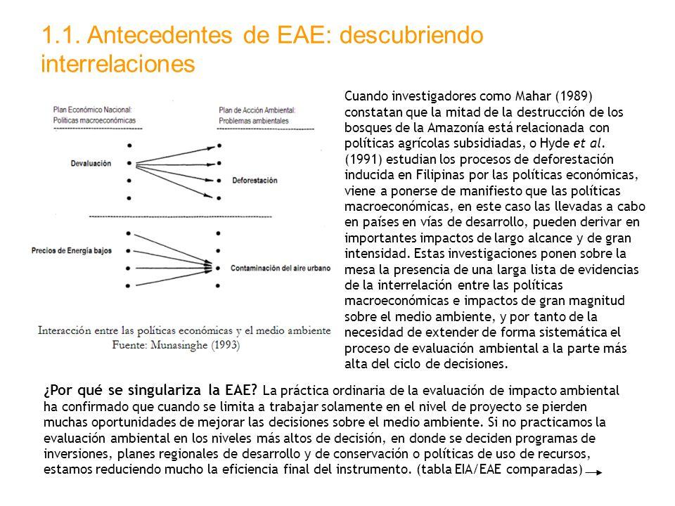 1.1. Antecedentes de EAE: descubriendo interrelaciones