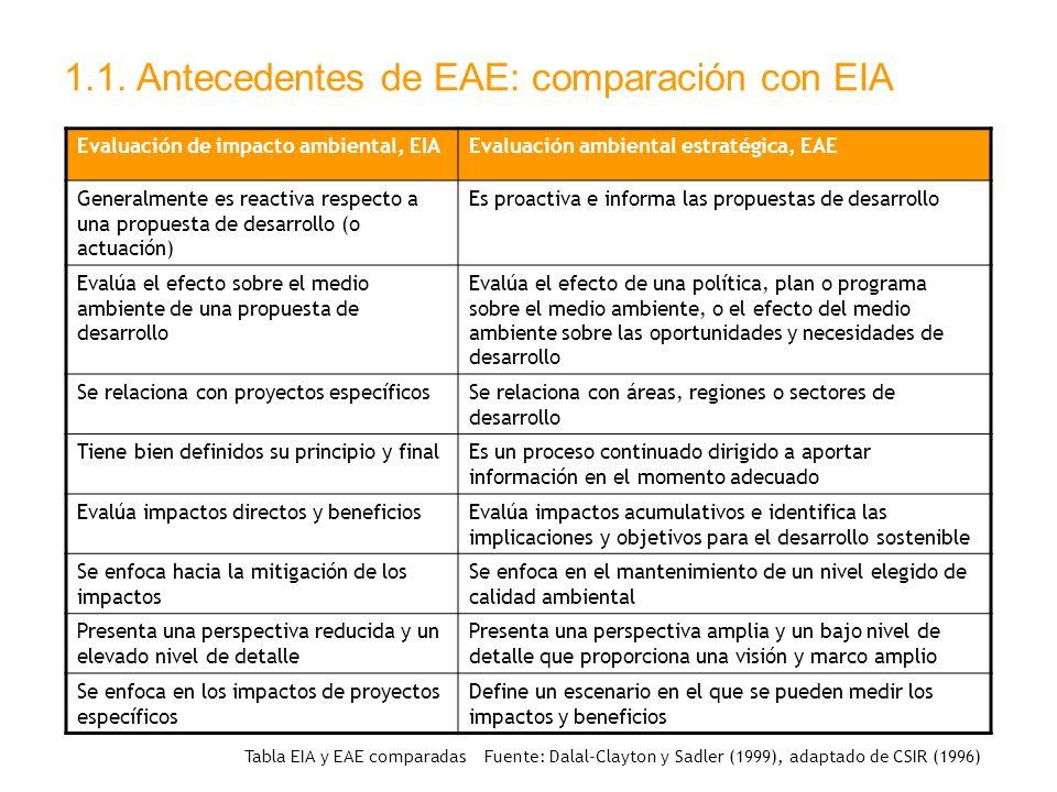 1.1. Antecedentes de EAE: comparación con EIA