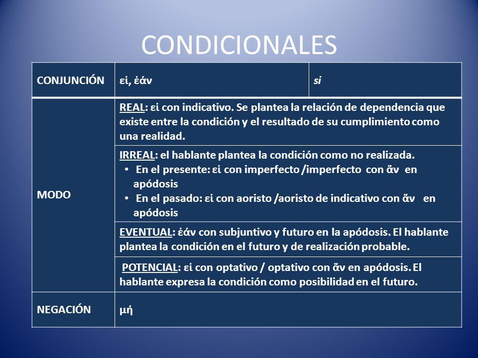 CONDICIONALES CONJUNCIÓN εἰ, ἐάν si MODO