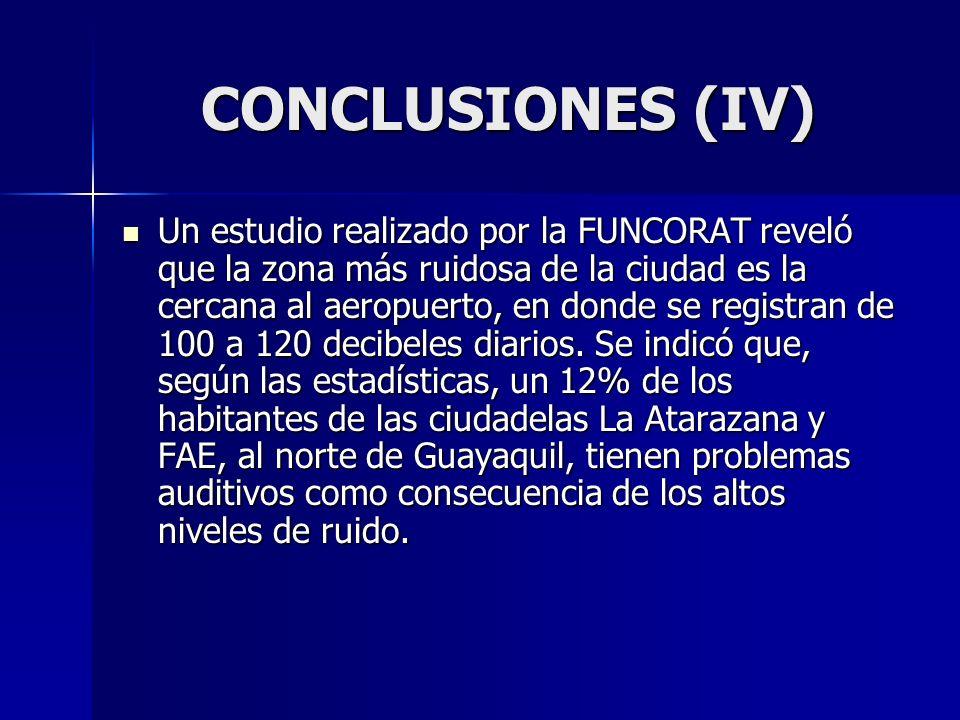 CONCLUSIONES (IV)