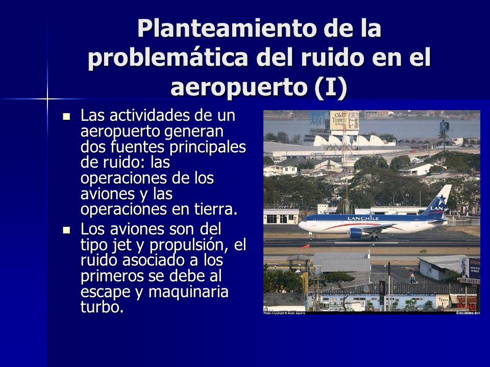 Planteamiento de la problemática del ruido en el aeropuerto (I)