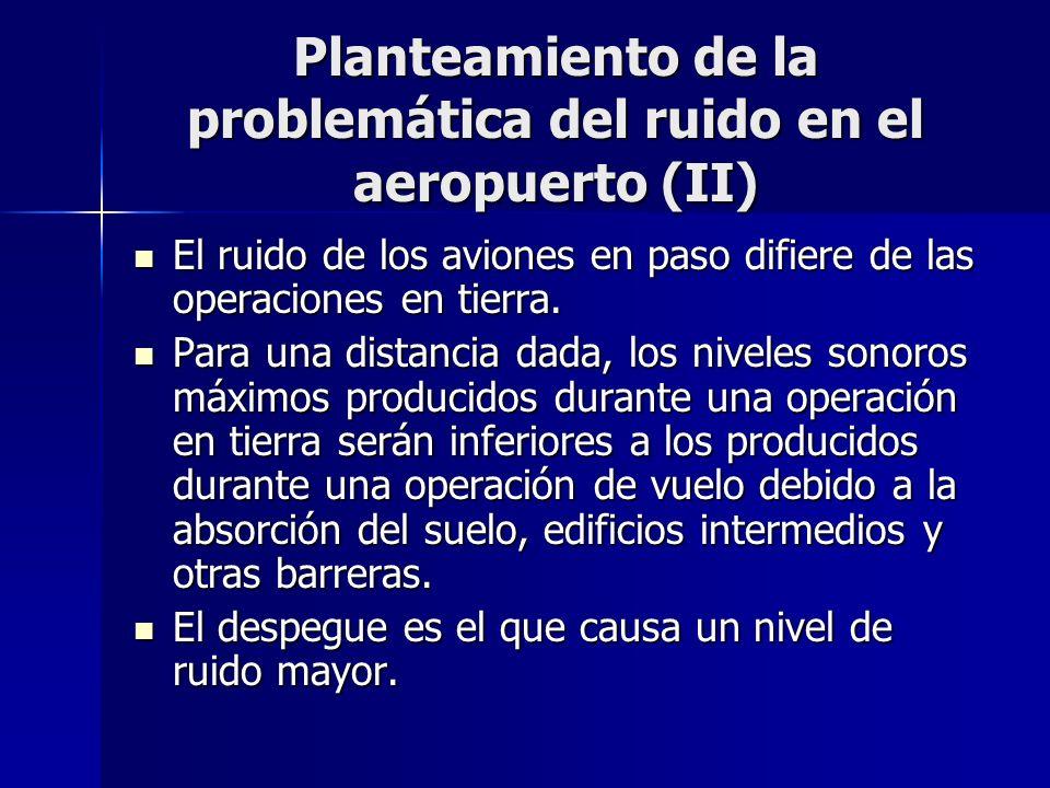 Planteamiento de la problemática del ruido en el aeropuerto (II)