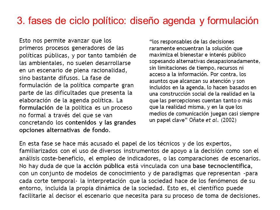 3. fases de ciclo político: diseño agenda y formulación