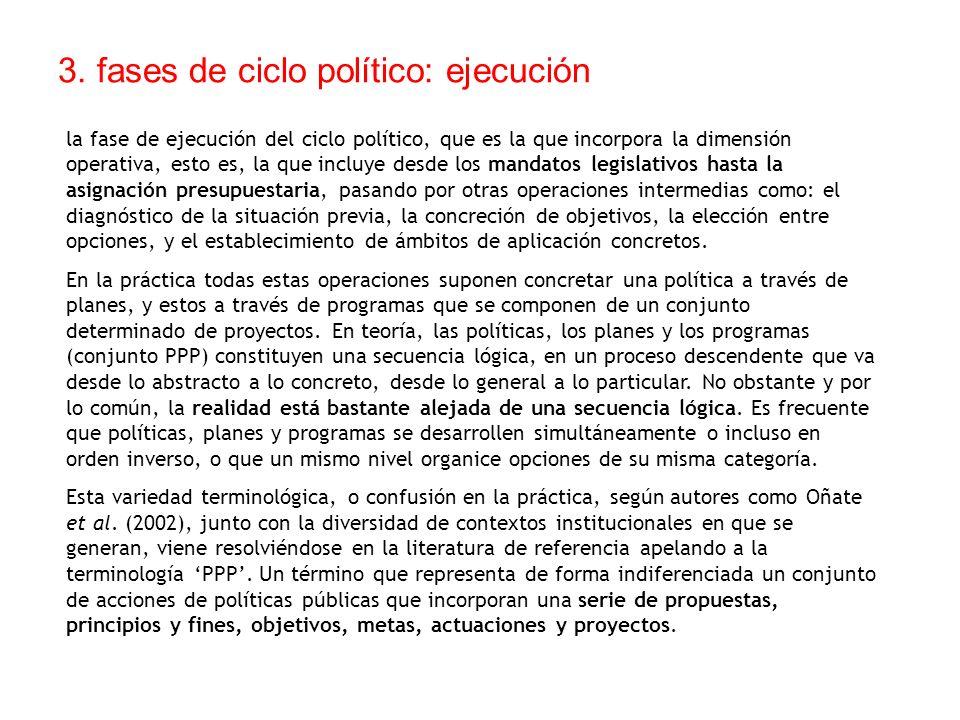 3. fases de ciclo político: ejecución