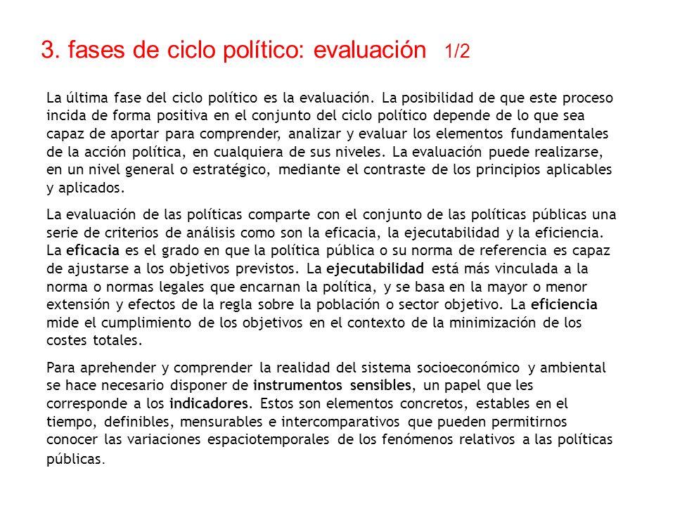3. fases de ciclo político: evaluación 1/2