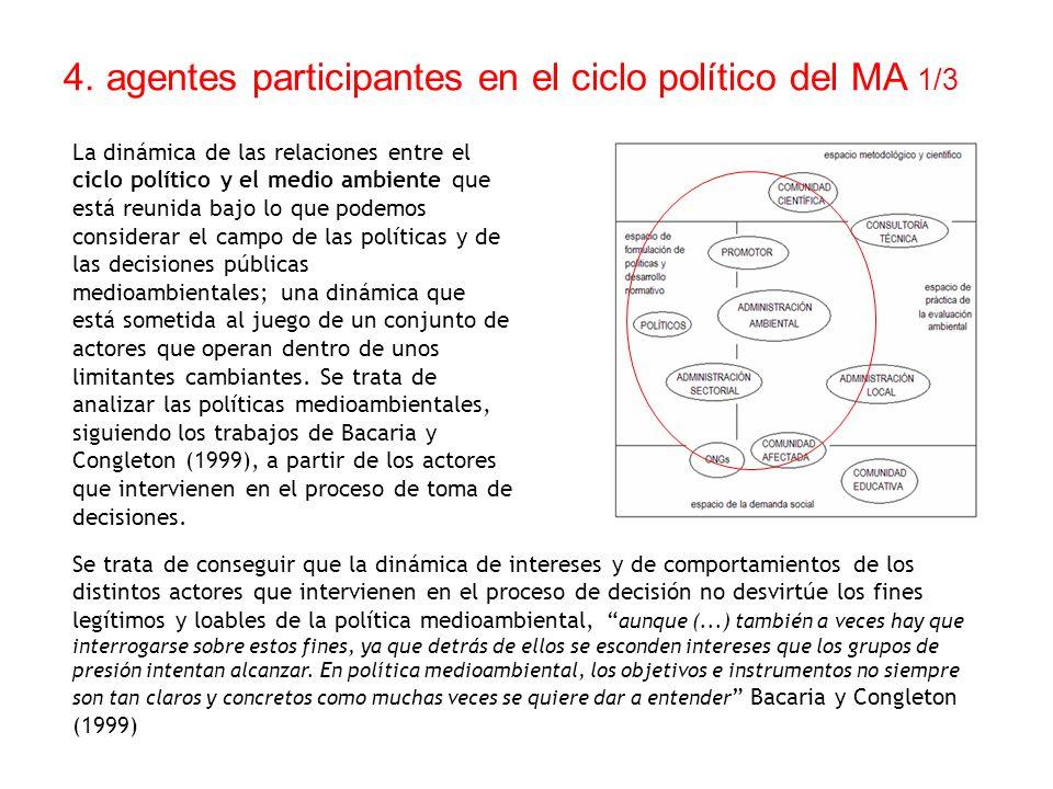 4. agentes participantes en el ciclo político del MA 1/3