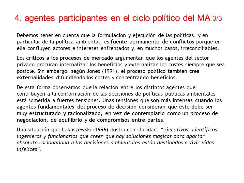 4. agentes participantes en el ciclo político del MA 3/3