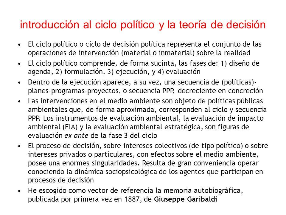 introducción al ciclo político y la teoría de decisión
