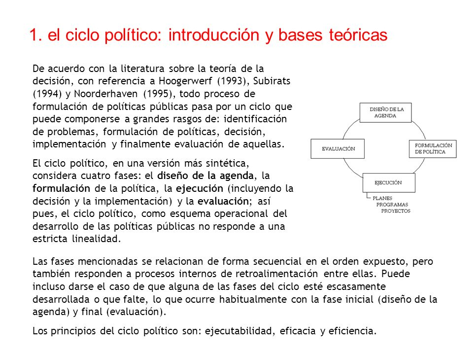 1. el ciclo político: introducción y bases teóricas