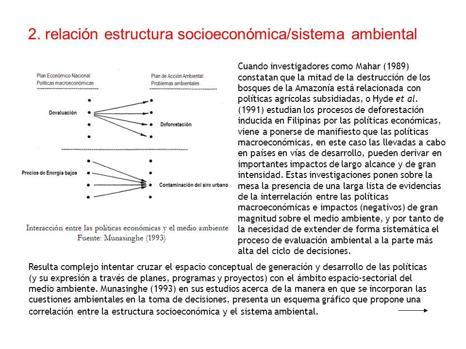 2. relación estructura socioeconómica/sistema ambiental