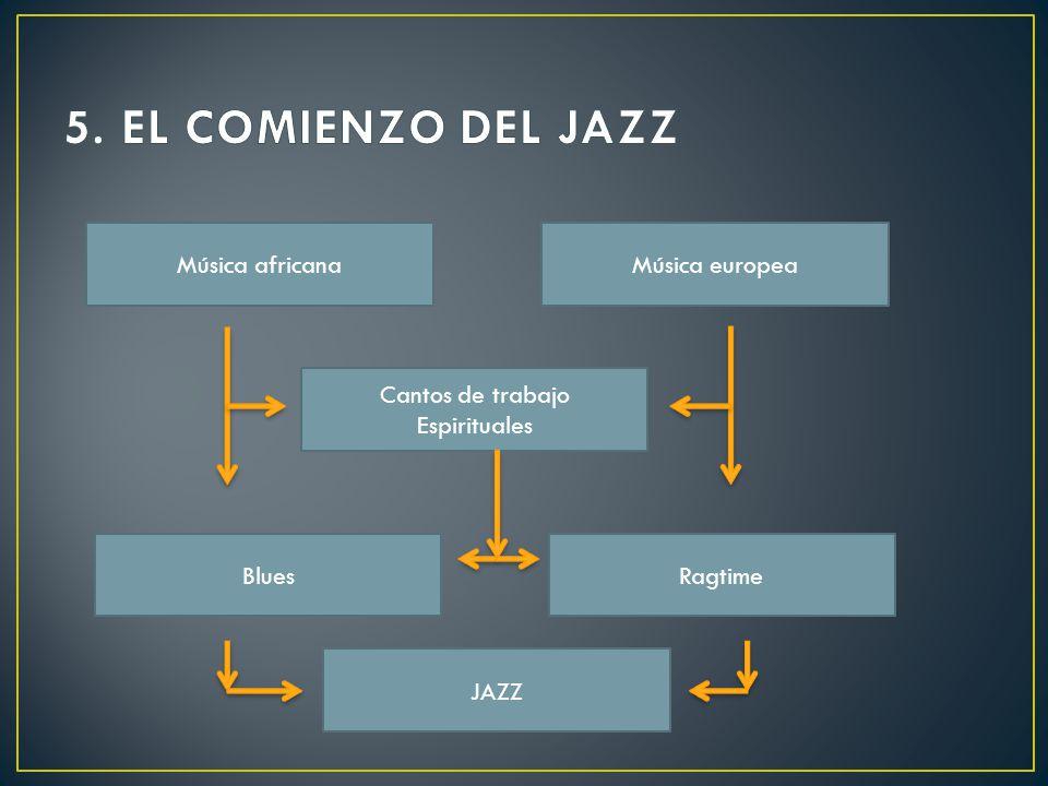 5. EL COMIENZO DEL JAZZ Música africana Música europea
