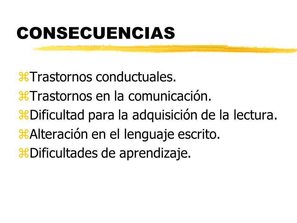CONSECUENCIAS Trastornos conductuales. Trastornos en la comunicación.