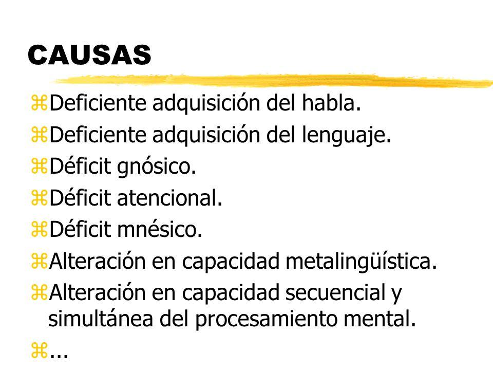 CAUSAS Deficiente adquisición del habla.