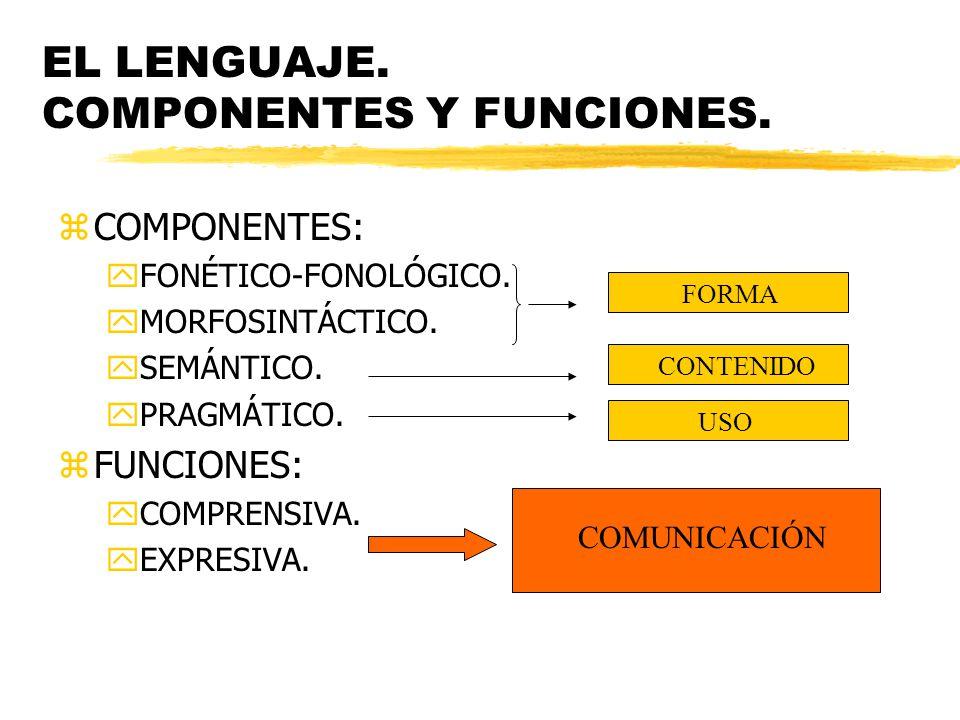 EL LENGUAJE. COMPONENTES Y FUNCIONES.