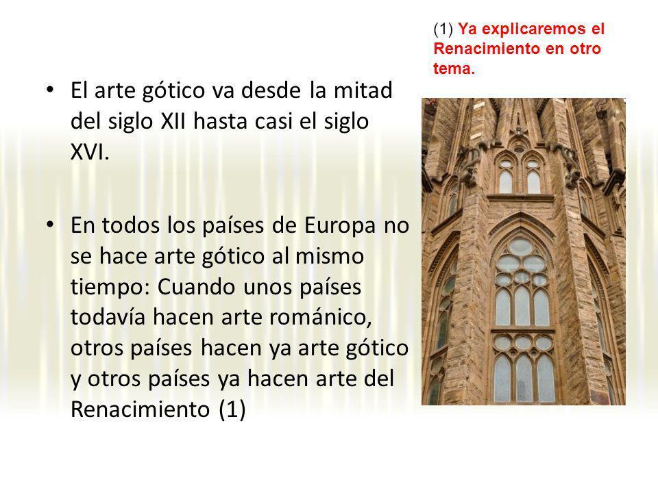 (1) Ya explicaremos el Renacimiento en otro tema.