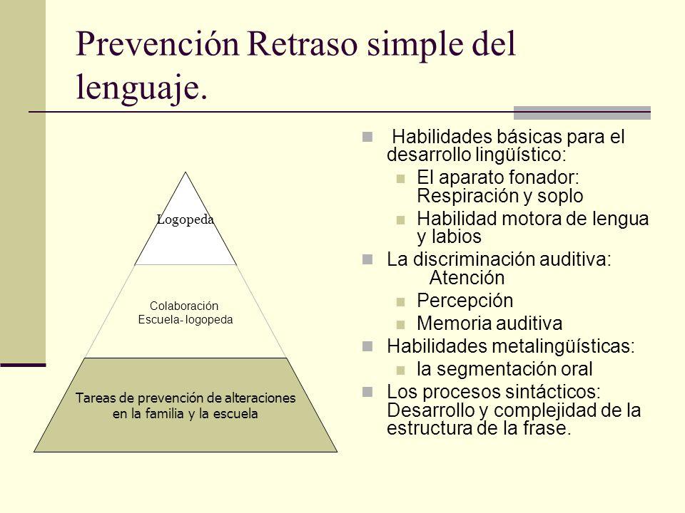 Prevención Retraso simple del lenguaje.