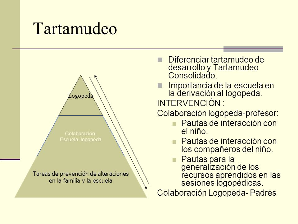 Tartamudeo Diferenciar tartamudeo de desarrollo y Tartamudeo Consolidado. Importancia de la escuela en la derivación al logopeda.