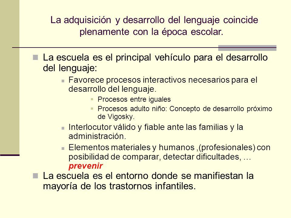 La adquisición y desarrollo del lenguaje coincide