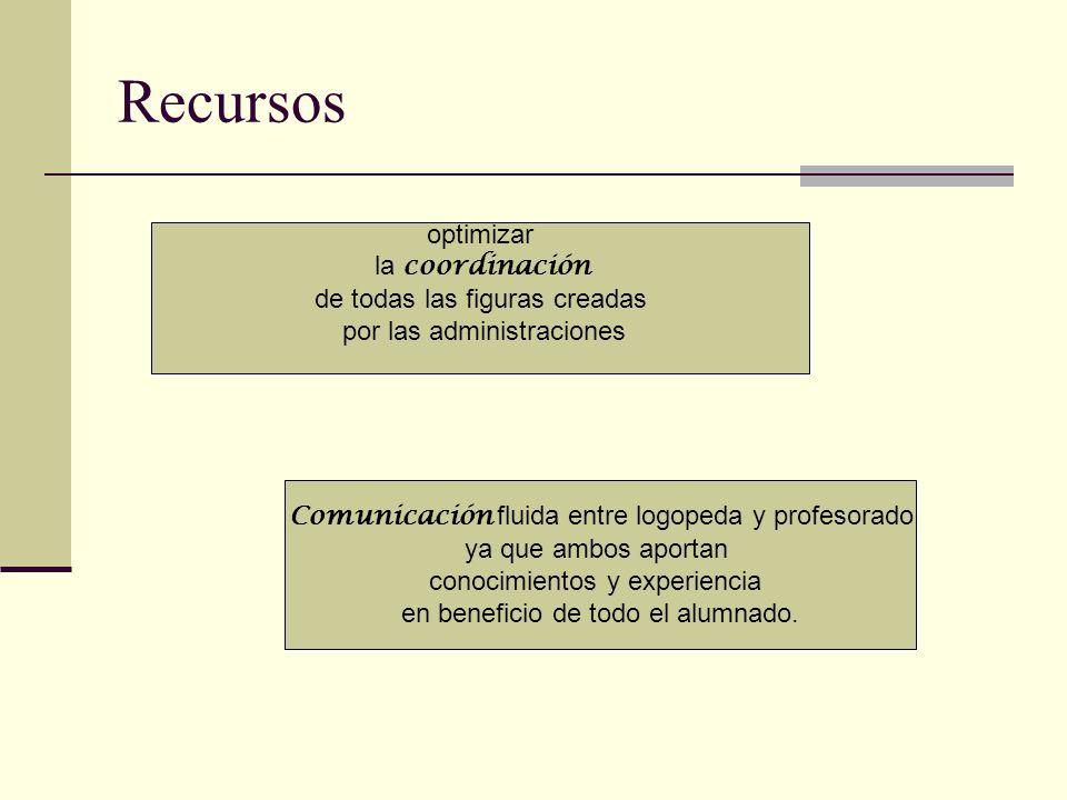 Recursos optimizar la coordinación de todas las figuras creadas