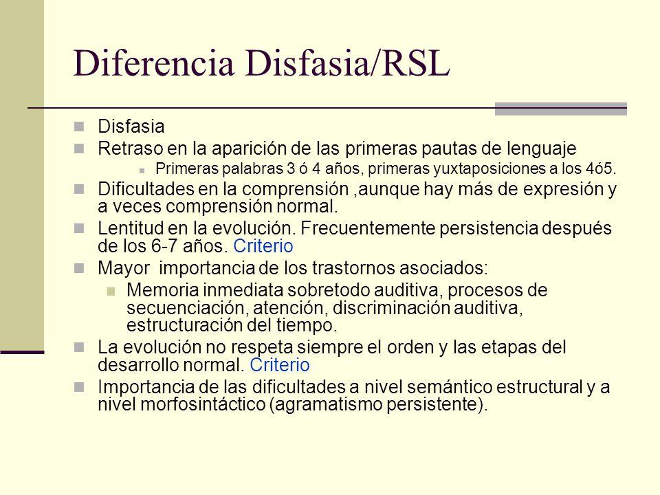 Diferencia Disfasia/RSL