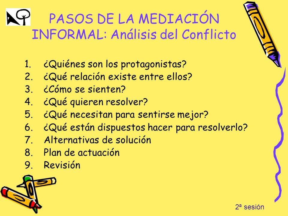 PASOS DE LA MEDIACIÓN INFORMAL: Análisis del Conflicto