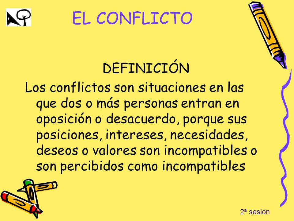 EL CONFLICTO DEFINICIÓN