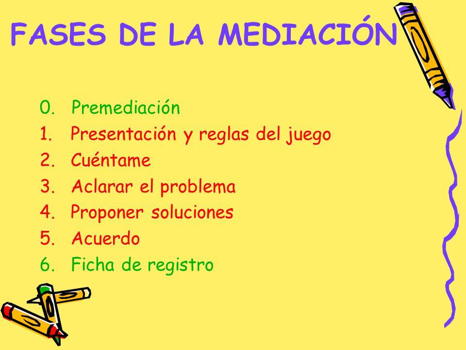 FASES DE LA MEDIACIÓN 0. Premediación Presentación y reglas del juego