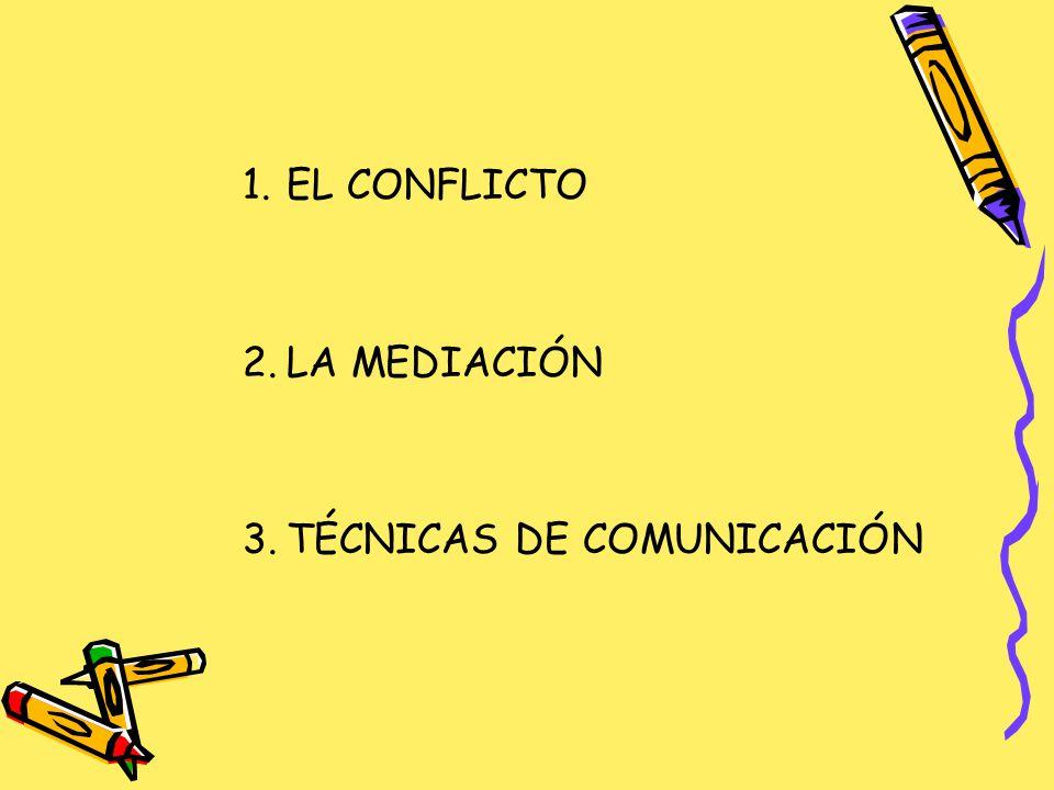EL CONFLICTO LA MEDIACIÓN TÉCNICAS DE COMUNICACIÓN
