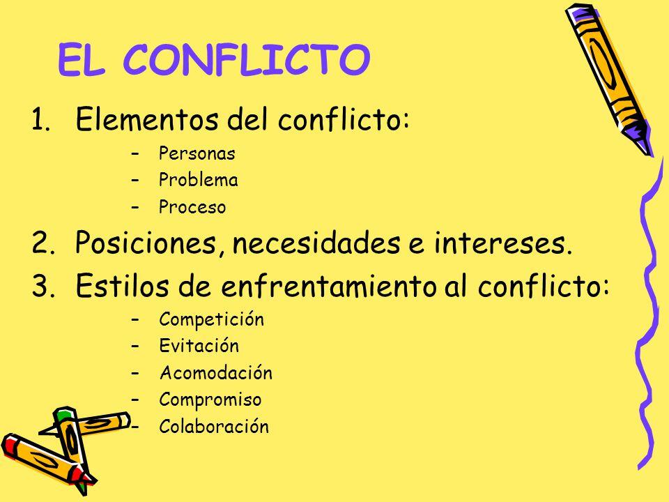 EL CONFLICTO Elementos del conflicto: